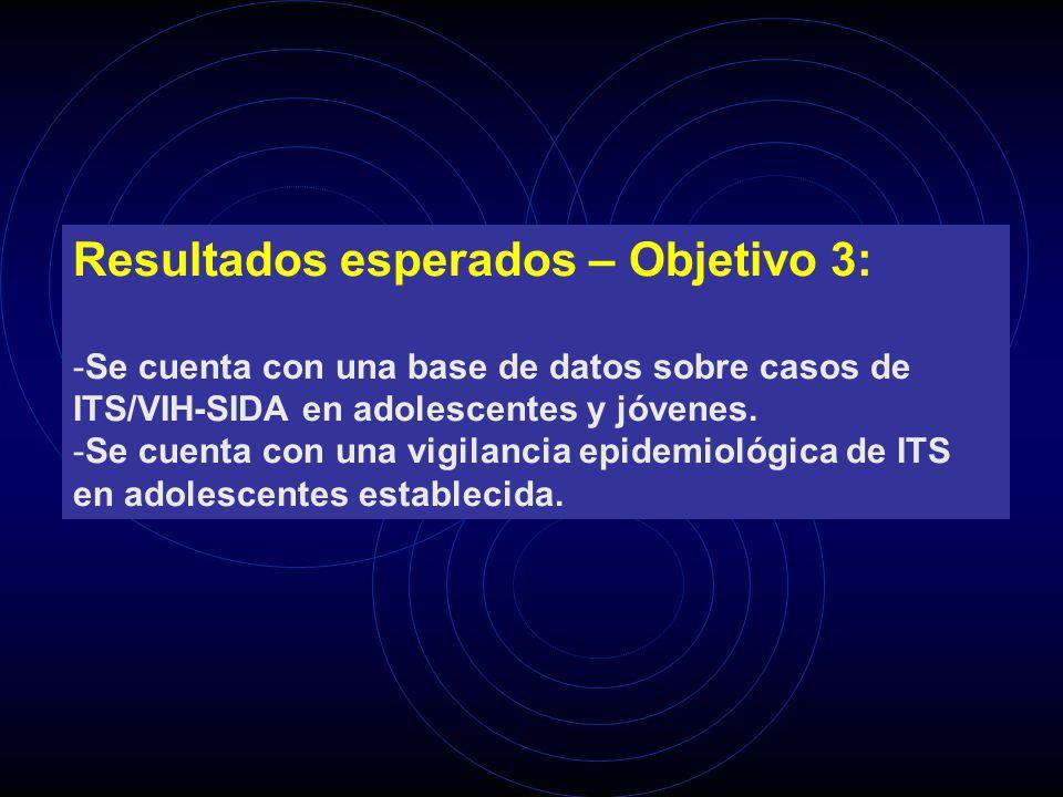 Resultados esperados – Objetivo 3: -Se cuenta con una base de datos sobre casos de ITS/VIH-SIDA en adolescentes y jóvenes. -Se cuenta con una vigilanc