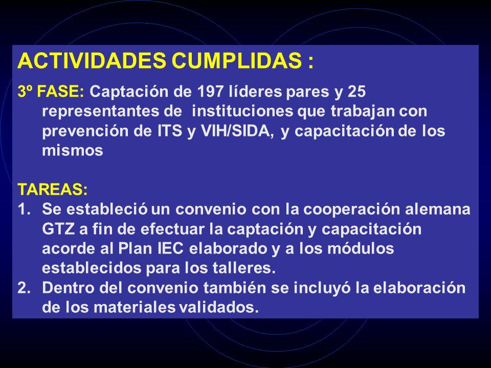 ACTIVIDADES CUMPLIDAS : 3º FASE: Captación de 197 líderes pares y 25 representantes de instituciones que trabajan con prevención de ITS y VIH/SIDA, y