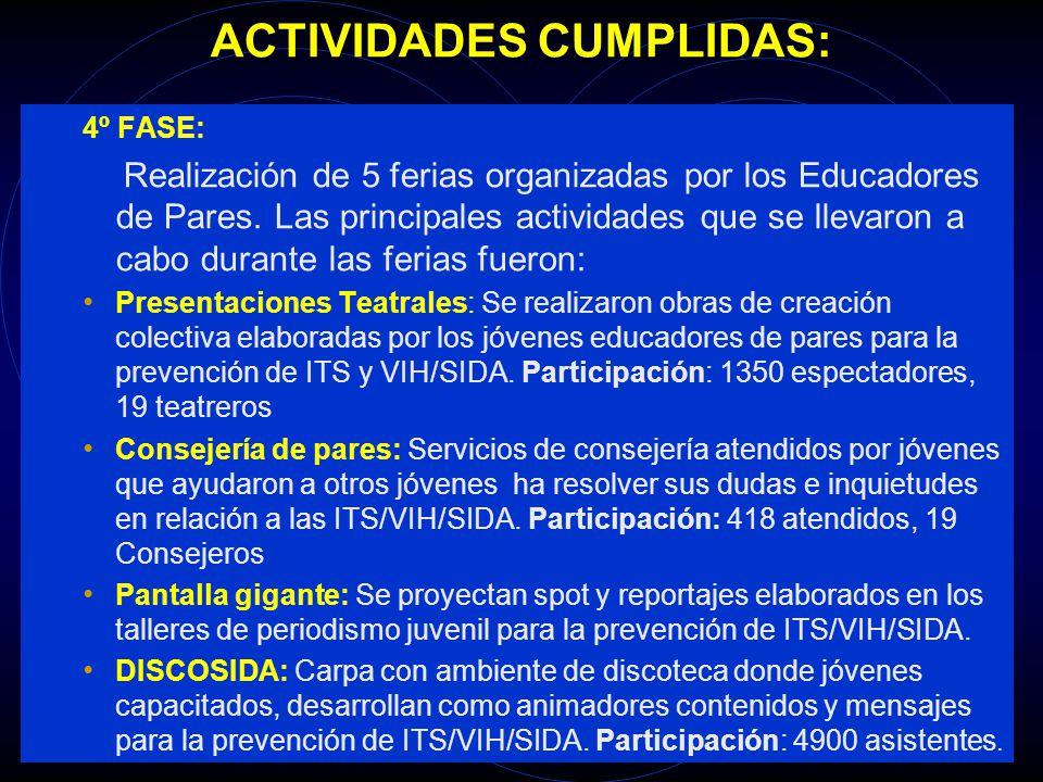 ACTIVIDADES CUMPLIDAS: 4º FASE: Realización de 5 ferias organizadas por los Educadores de Pares. Las principales actividades que se llevaron a cabo du