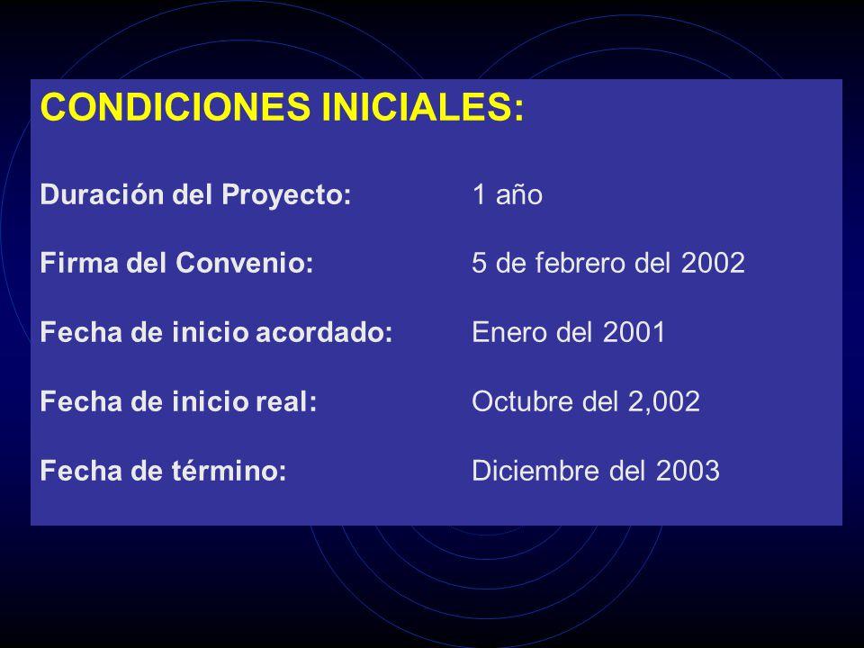 CONDICIONES INICIALES: Duración del Proyecto: 1 año Firma del Convenio: 5 de febrero del 2002 Fecha de inicio acordado:Enero del 2001 Fecha de inicio