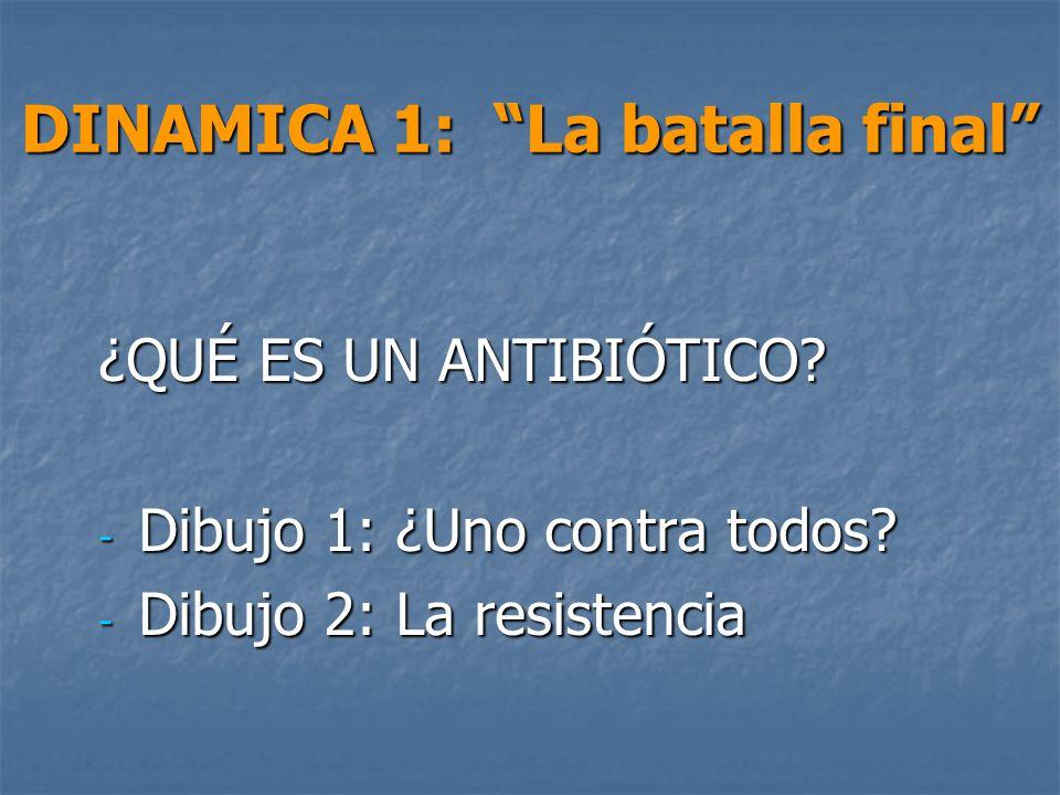 DINAMICA 1: La batalla final ¿QUÉ ES UN ANTIBIÓTICO? - Dibujo 1: ¿Uno contra todos? - Dibujo 2: La resistencia