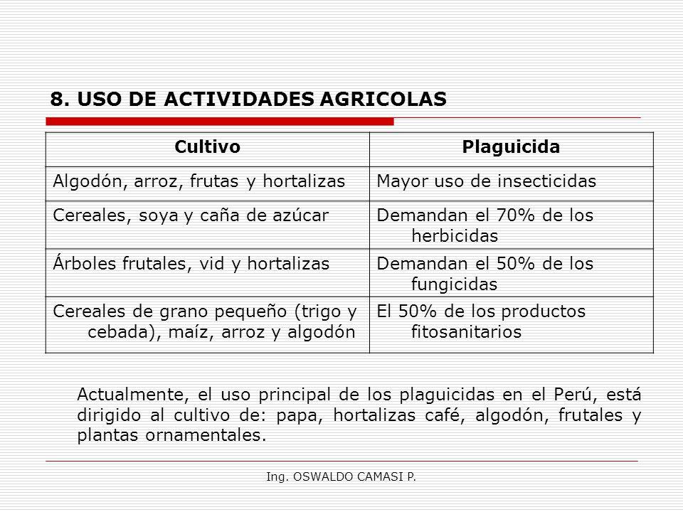 Ing. OSWALDO CAMASI P. 8. USO DE ACTIVIDADES AGRICOLAS CultivoPlaguicida Algodón, arroz, frutas y hortalizasMayor uso de insecticidas Cereales, soya y