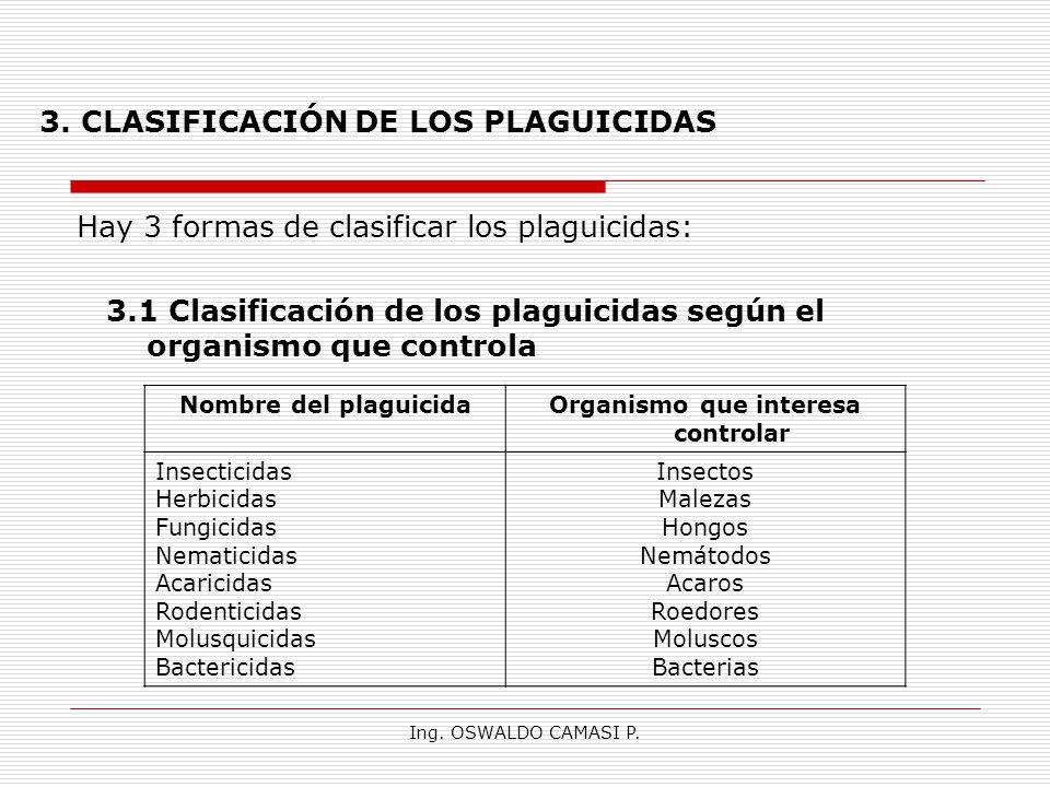Ing. OSWALDO CAMASI P. 3. CLASIFICACIÓN DE LOS PLAGUICIDAS Hay 3 formas de clasificar los plaguicidas: 3.1 Clasificación de los plaguicidas según el o