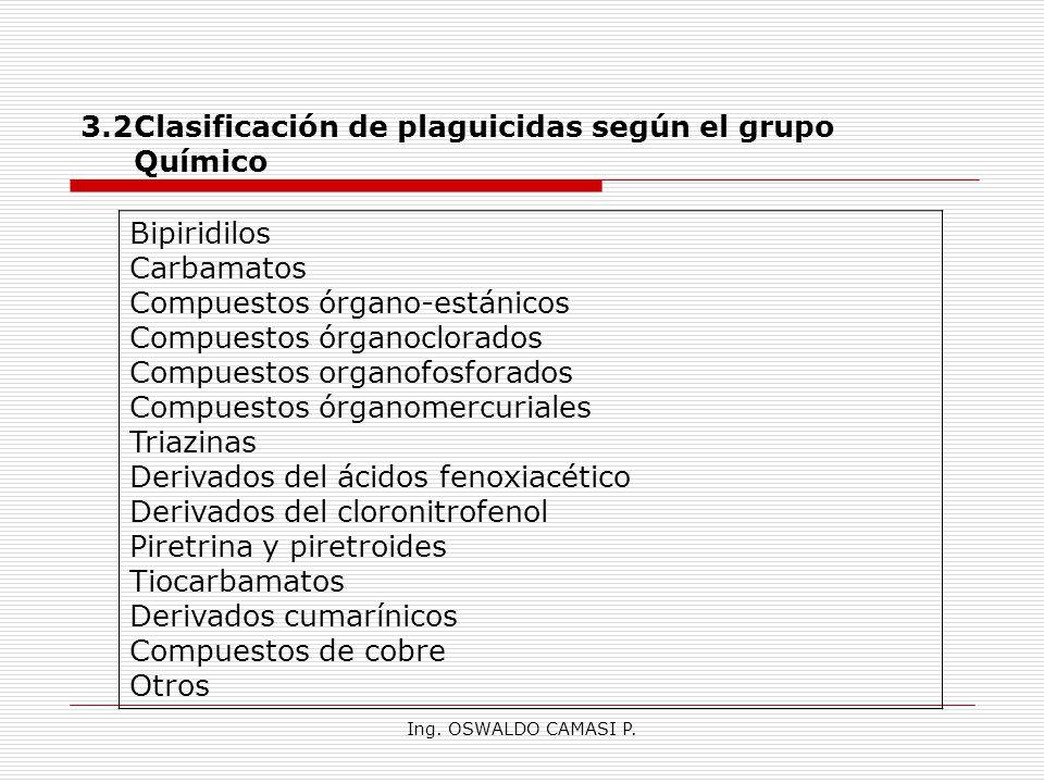 Ing. OSWALDO CAMASI P. 3.2Clasificación de plaguicidas según el grupo Químico Bipiridilos Carbamatos Compuestos órgano-estánicos Compuestos órganoclor