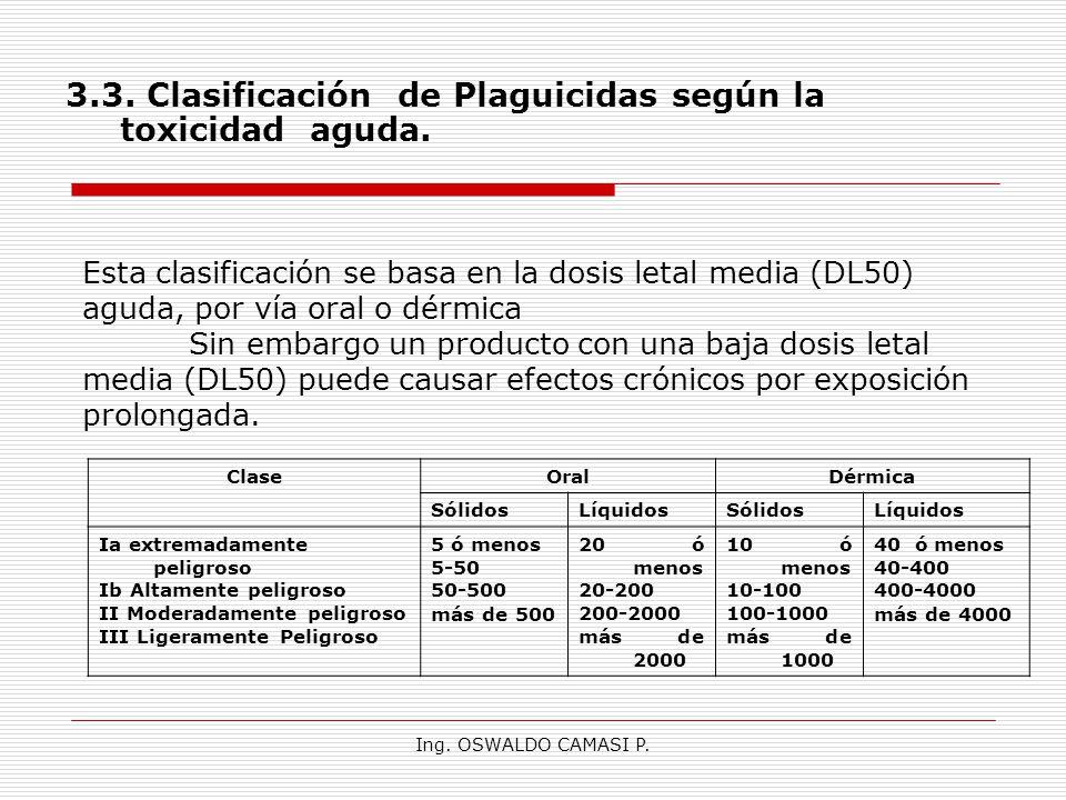 Ing. OSWALDO CAMASI P. 3.3. Clasificación de Plaguicidas según la toxicidad aguda. ClaseOralDérmica SólidosLíquidosSólidosLíquidos Ia extremadamente p
