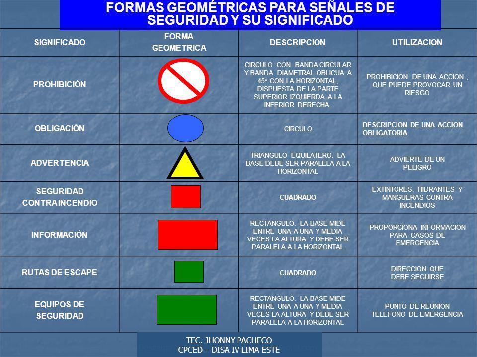 Autor: Didier Sibaja Descarga ofrecida por: www.prevention-world.com FORMAS GEOMÉTRICAS PARA SEÑALES DE SEGURIDAD Y SU SIGNIFICADO SIGNIFICADO FORMA GEOMETRICA DESCRIPCIONUTILIZACION PROHIBICIÓN CIRCULO CON BANDA CIRCULAR Y BANDA DIAMETRAL OBLICUA A 45° CON LA HORIZONTAL, DISPUESTA DE LA PARTE SUPERIOR IZQUIERDA A LA INFERIOR DERECHA.