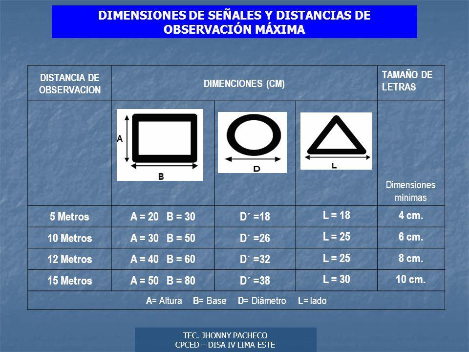 Autor: Didier Sibaja Descarga ofrecida por: www.prevention-world.com DIMENSIONES DE SEÑALES Y DISTANCIAS DE OBSERVACIÓN MÁXIMA DISTANCIA DE OBSERVACION DIMENCIONES (CM) TAMAÑO DE LETRAS Dimensiones mínimas 5 MetrosA = 20 B = 30D´ =18 L = 184 cm.