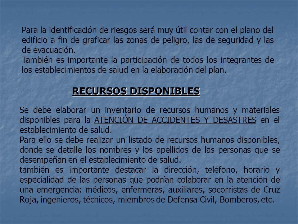 También se debe preparar un listado de recursos materiales disponibles: ¿Las salidas están identificadas.