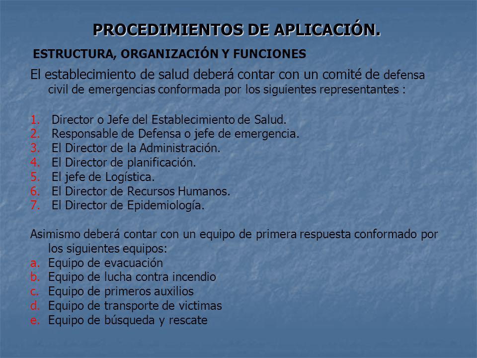 PROCEDIMIENTOS DE APLICACIÓN.