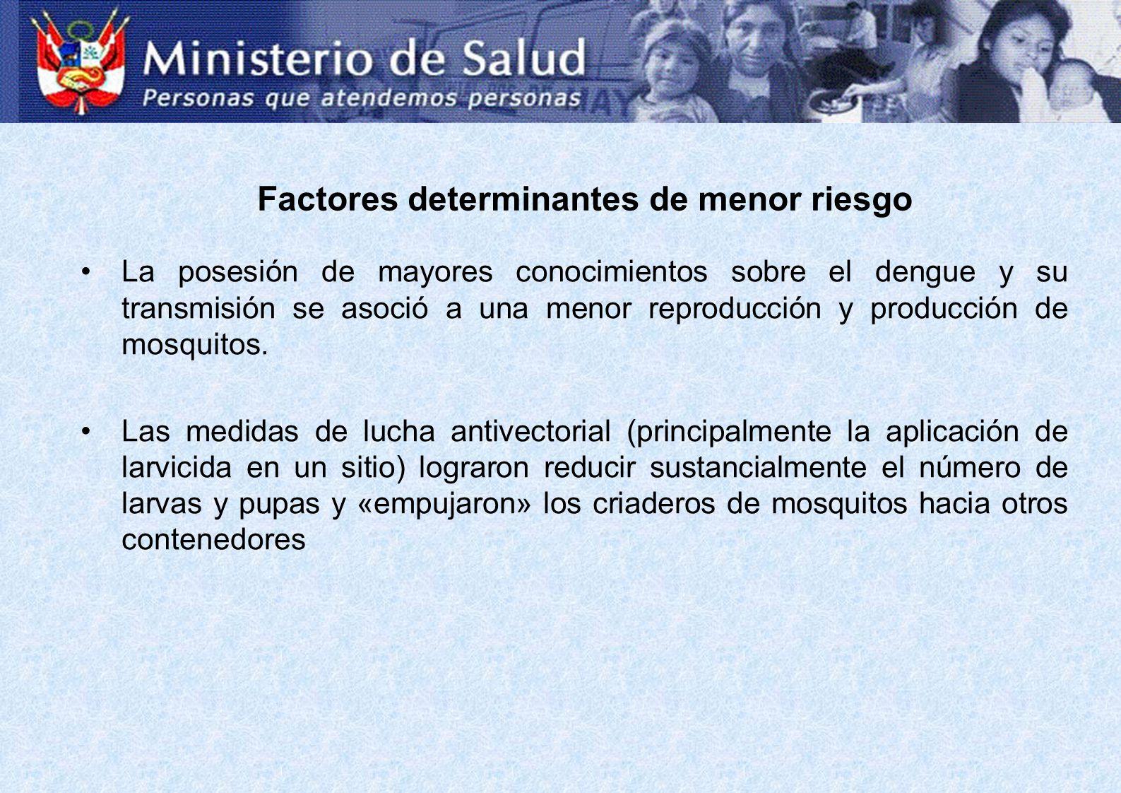 Factores determinantes de menor riesgo La posesión de mayores conocimientos sobre el dengue y su transmisión se asoció a una menor reproducción y prod