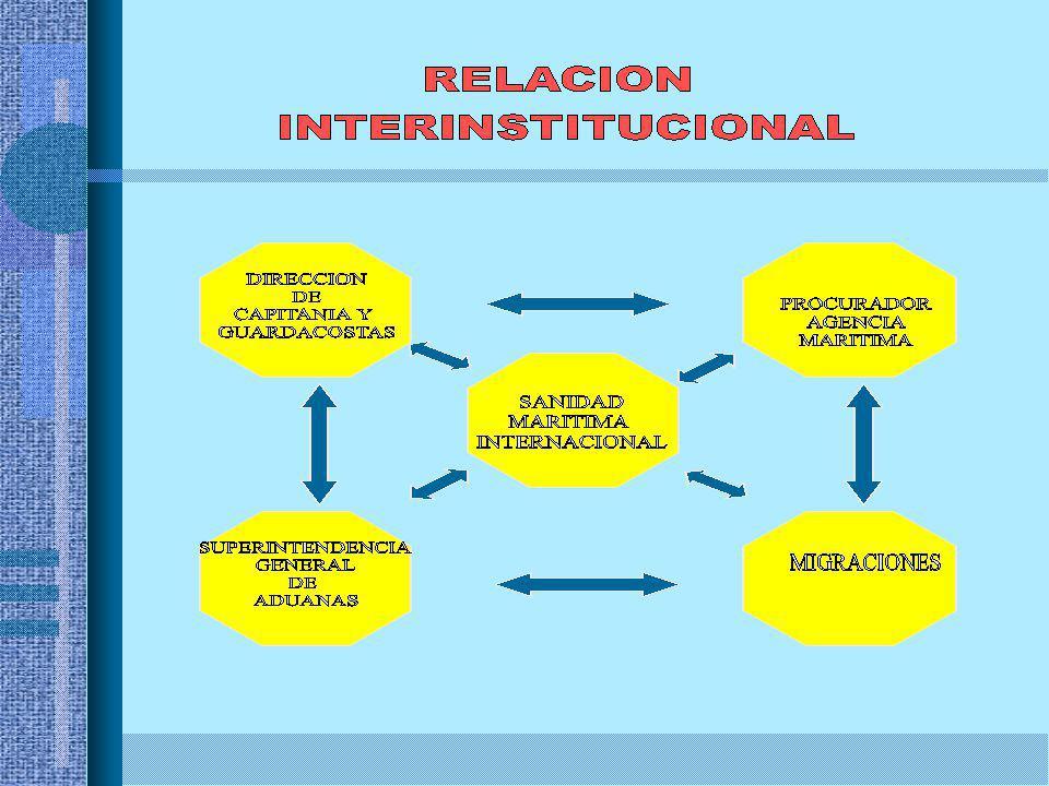 TEXTO UNICO DE PROCEDIMIENTOS PROCEDIMIENTOSADMINISTRATIVOS MINISTERIO DE SALUD DECRETO SUPREMO Nº 001-2002-SA CERTIFICACION DE DESINFECCION EN NAVES AEREAS Y MARITIMAS CUANDO FALLECEN PASAJEROS O ANTE POSIBLE BROTE EPIDEMICO CERTIFICADO DE EXENCION DE DESRATIZACION DESINSECTACION Y OTROS LIBRE PLATICA PATENTE SANITARIA (ZARPE SANITARIO)