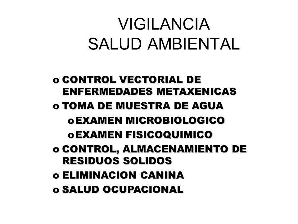 oCONTROL VECTORIAL DE ENFERMEDADES METAXENICAS oTOMA DE MUESTRA DE AGUA oEXAMEN MICROBIOLOGICO oEXAMEN FISICOQUIMICO oCONTROL, ALMACENAMIENTO DE RESID