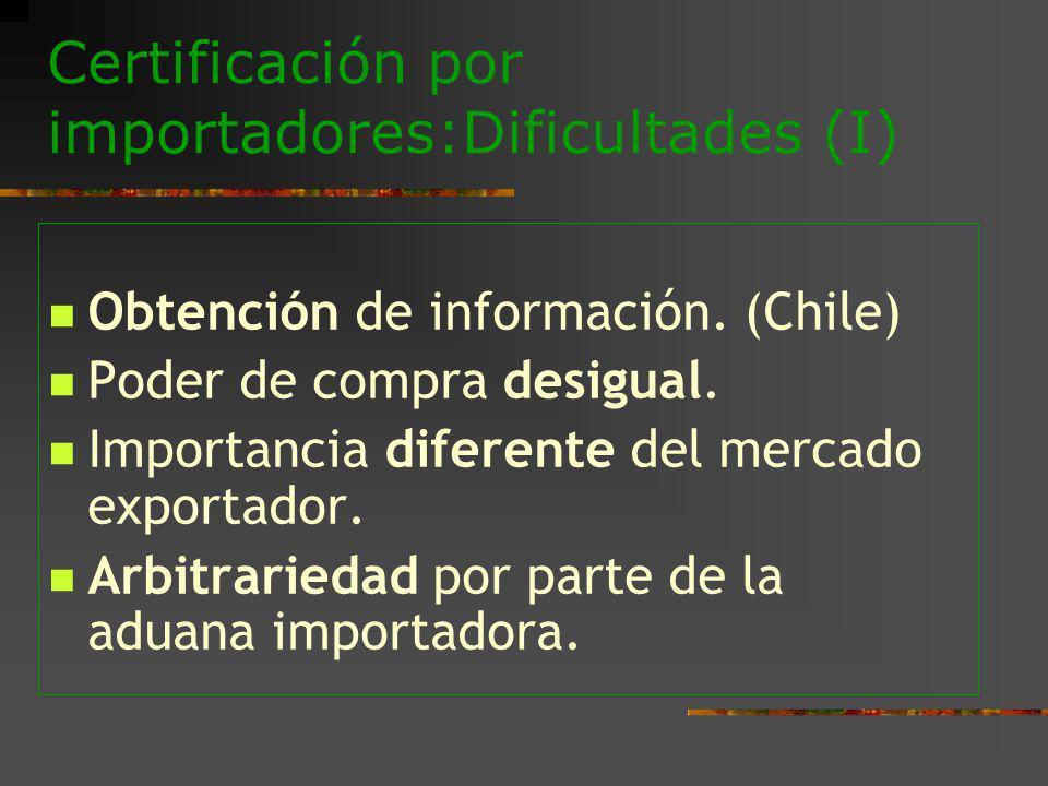 Certificación por importadores:Dificultades (I) Obtención de información. (Chile) Poder de compra desigual. Importancia diferente del mercado exportad