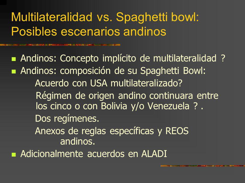 Multilateralidad vs. Spaghetti bowl: Posibles escenarios andinos Andinos: Concepto implícito de multilateralidad ? Andinos: composición de su Spaghett