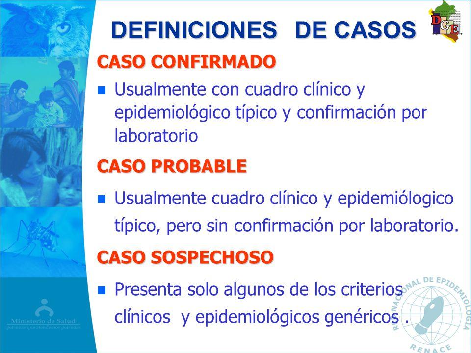 CASO CONFIRMADO n Usualmente con cuadro clínico y epidemiológico típico y confirmación por laboratorio CASO PROBABLE n Usualmente cuadro clínico y epi