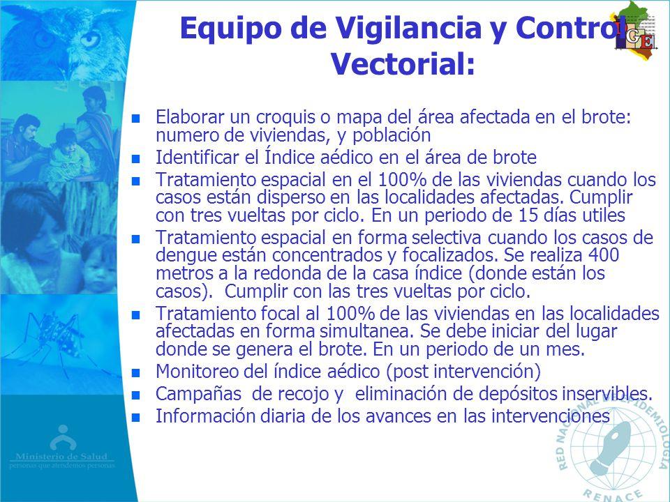 Equipo de Vigilancia y Control Vectorial: n n Elaborar un croquis o mapa del área afectada en el brote: numero de viviendas, y población n n Identific