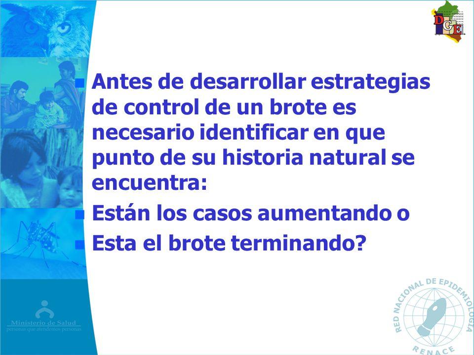 n n Antes de desarrollar estrategias de control de un brote es necesario identificar en que punto de su historia natural se encuentra: n n Están los c