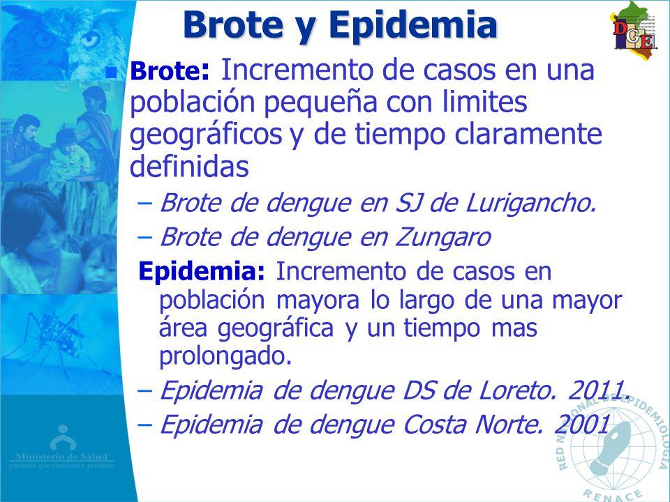 Brote y Epidemia n n Brote : Incremento de casos en una población pequeña con limites geográficos y de tiempo claramente definidas – –Brote de dengue