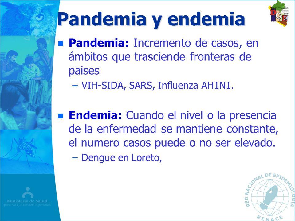 Pandemia y endemia n n Pandemia: Incremento de casos, en ámbitos que trasciende fronteras de paises – –VIH-SIDA, SARS, Influenza AH1N1. n n Endemia: C