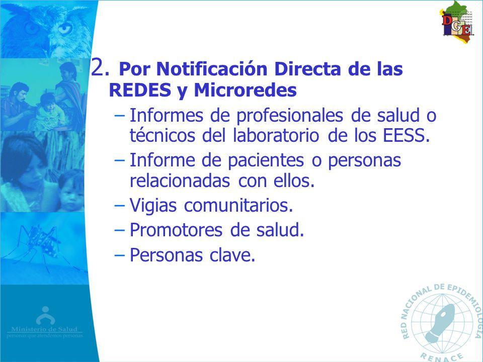 2. Por Notificación Directa de las REDES y Microredes – –Informes de profesionales de salud o técnicos del laboratorio de los EESS. – –Informe de paci