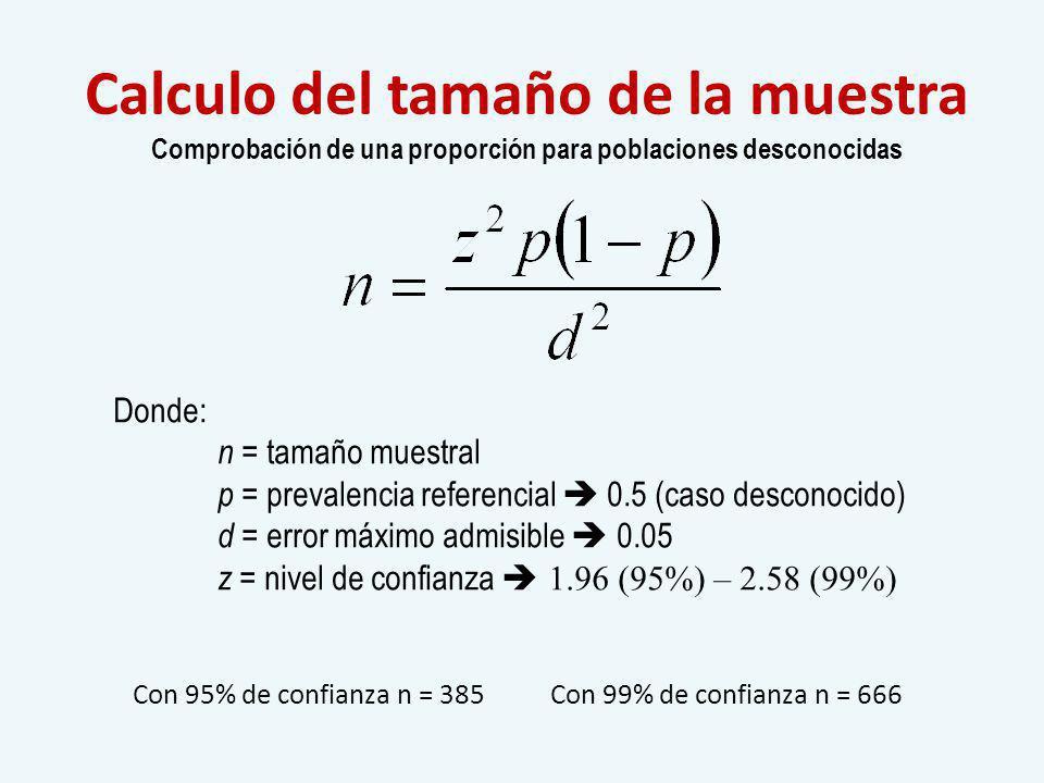 Calculo del tamaño de la muestra Comprobación de una proporción para poblaciones desconocidas Donde: n = tamaño muestral p = prevalencia referencial 0.5 (caso desconocido) d = error máximo admisible 0.05 z = nivel de confianza 1.96 (95%) – 2.58 (99%) Con 95% de confianza n = 385 Con 99% de confianza n = 666