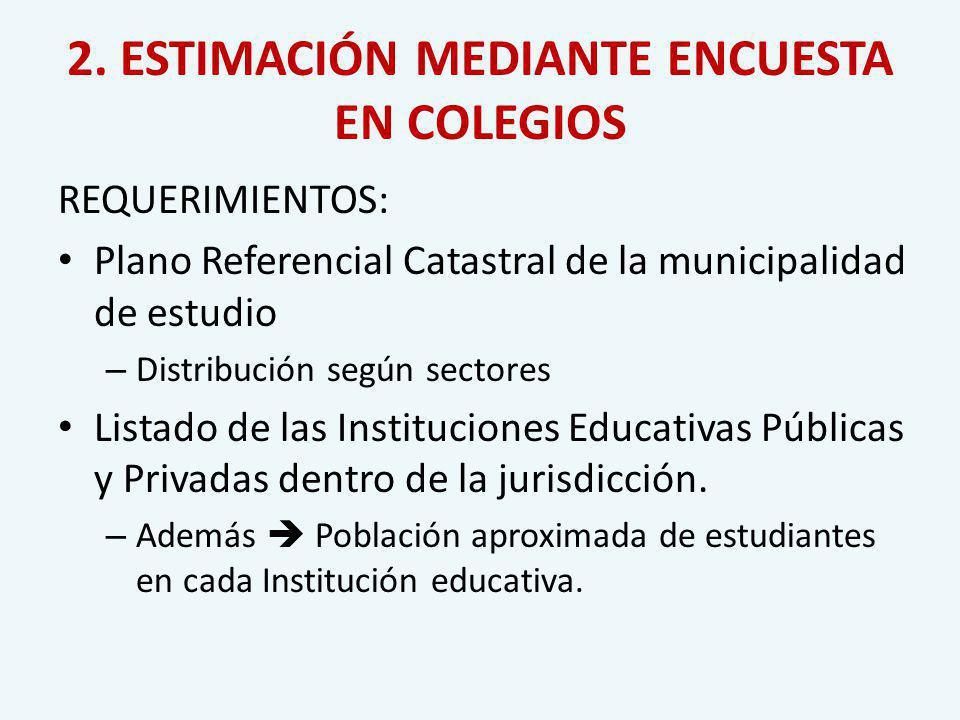 2. ESTIMACIÓN MEDIANTE ENCUESTA EN COLEGIOS REQUERIMIENTOS: Plano Referencial Catastral de la municipalidad de estudio – Distribución según sectores L