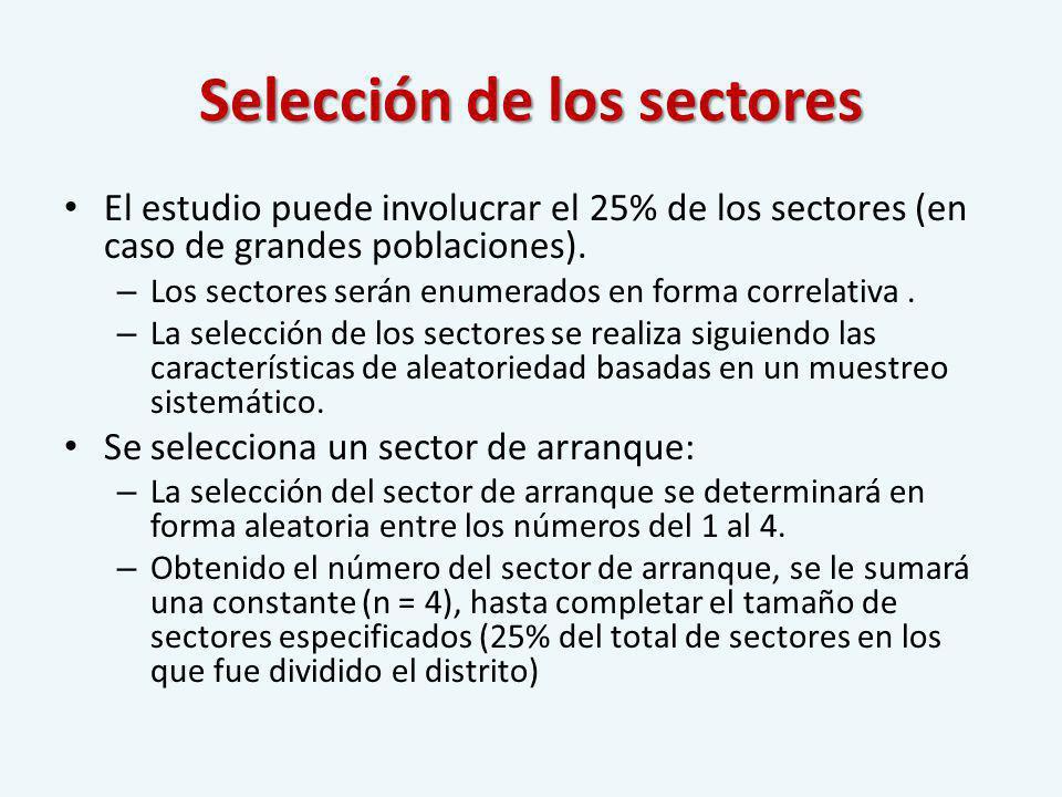 Selección de los sectores El estudio puede involucrar el 25% de los sectores (en caso de grandes poblaciones). – Los sectores serán enumerados en form