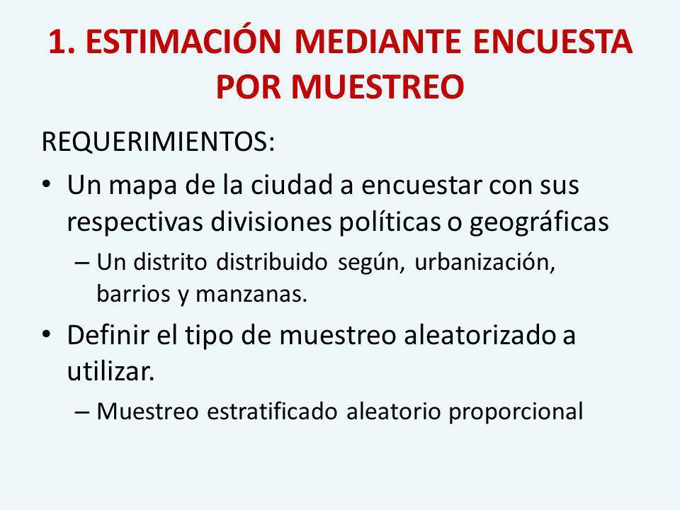 División de acuerdo a la distribución de la microred en el distrito