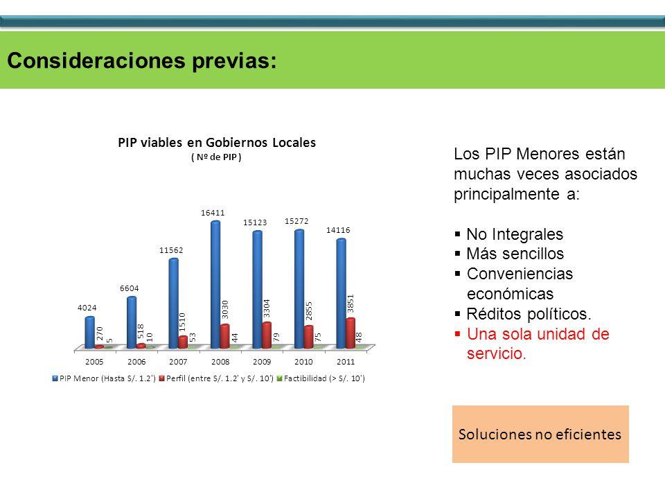 Consideraciones previas: PIP viables en Gobiernos Locales ( Nº de PIP ) Los PIP Menores están muchas veces asociados principalmente a: No Integrales M