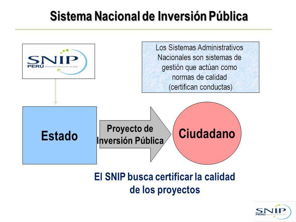Sistema Nacional de Inversión Pública Estado Ciudadano Proyecto de Inversión Pública El SNIP busca certificar la calidad de los proyectos Los Sistemas