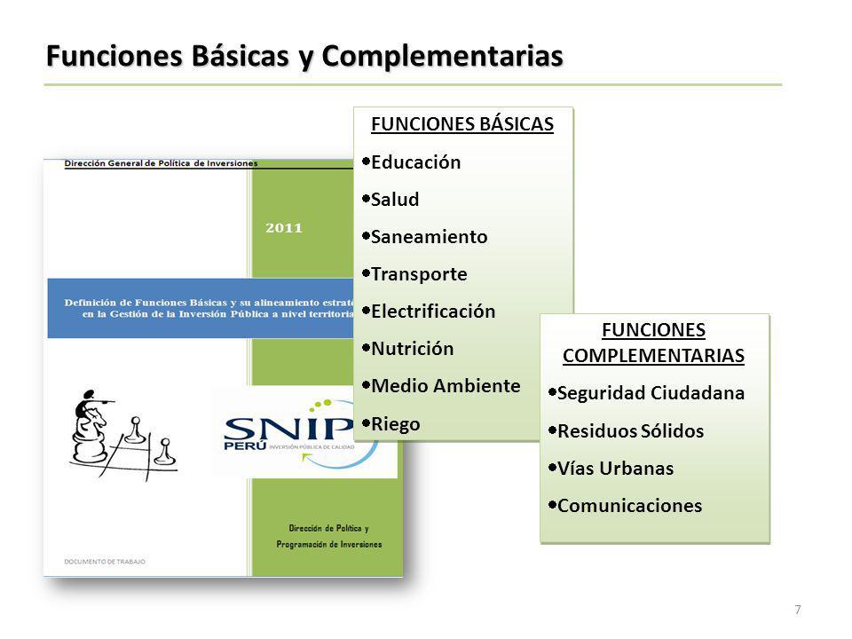 FUNCIONES BÁSICAS Educación Salud Saneamiento Transporte Electrificación Nutrición Medio Ambiente Riego FUNCIONES BÁSICAS Educación Salud Saneamiento