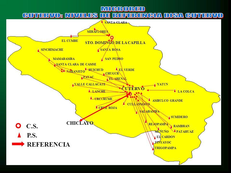 CUTERVO STO. DOMINGO DE LA CAPILLA CULLANMAYO SALABAMBA SUMIDERO REJOPAMPA MUÑUÑO EL CARDON TINYAYOC PATAHUAZ TRIGOPAMPA LA COLCA AMBULCO GRANDE CRUZ