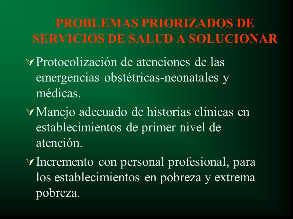 PROBLEMAS PRIORIZADOS DE SERVICIOS DE SALUD A SOLUCIONAR Protocolización de atenciones de las emergencias obstétricas-neonatales y médicas.