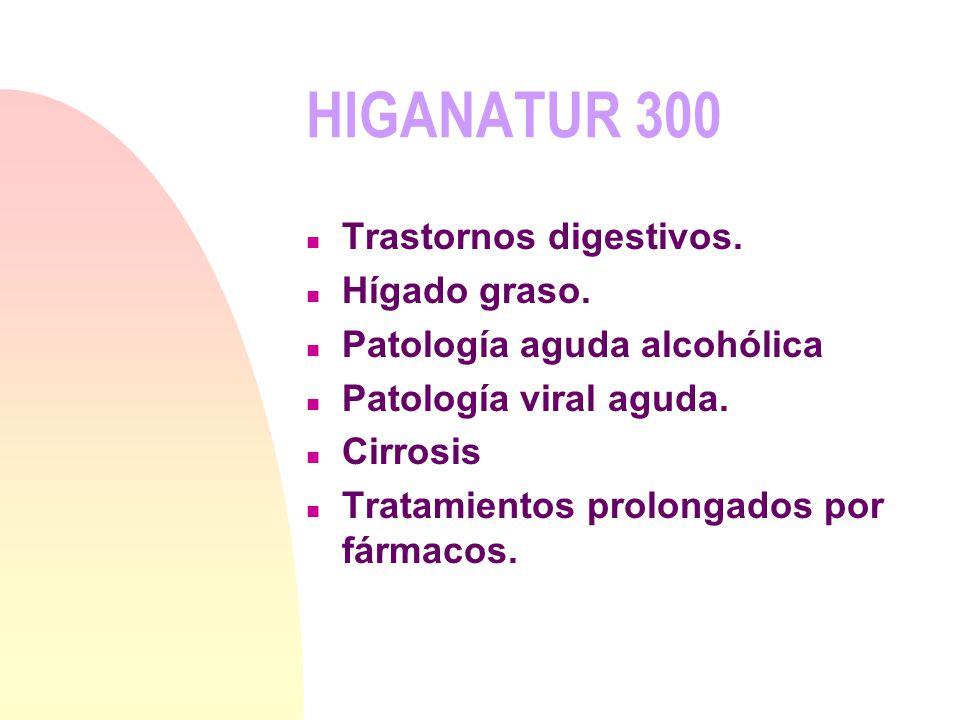 PROGRAMA MÉDICO PACIENTE 800-00320 n HIGANATUR MAX n HIGANATUR 300 n HIGAPROTECTOR n COLERETIK n PROSTANATUR 320 n TIBOMAX n VARIXINA