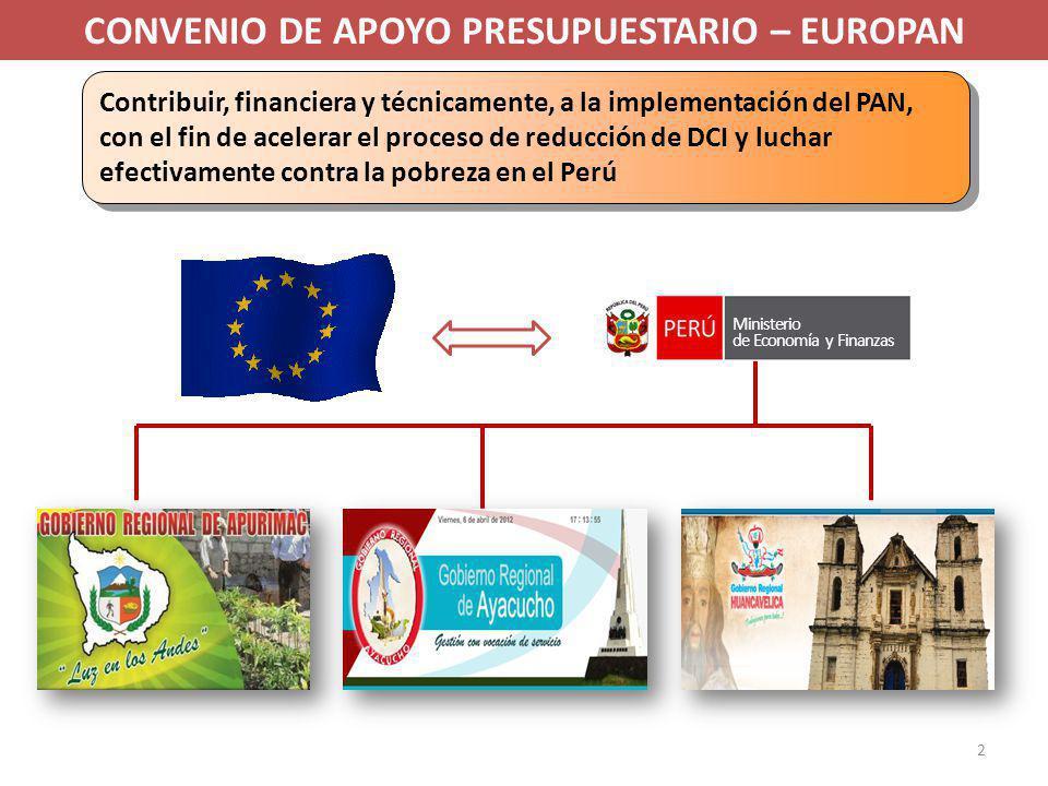 Ministerio de Economía y Finanzas Ministerio de Economía y Finanzas Viceministerio de Hacienda Dirección General de Presupuesto Público 2 CONVENIO DE APOYO PRESUPUESTARIO – EUROPAN Contribuir, financiera y técnicamente, a la implementación del PAN, con el fin de acelerar el proceso de reducción de DCI y luchar efectivamente contra la pobreza en el Perú Contribuir, financiera y técnicamente, a la implementación del PAN, con el fin de acelerar el proceso de reducción de DCI y luchar efectivamente contra la pobreza en el Perú
