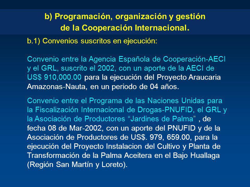 b) Programación, organización y gestión de la Cooperación Internacional. b.1) Convenios suscritos en ejecución: Convenio entre la Agencia Española de