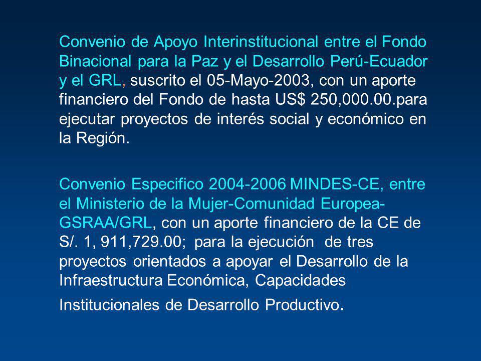 Convenio de Apoyo Interinstitucional entre el Fondo Binacional para la Paz y el Desarrollo Perú-Ecuador y el GRL, suscrito el 05-Mayo-2003, con un apo