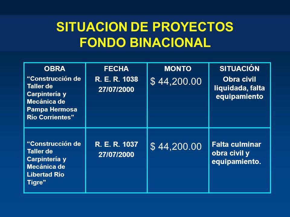 SITUACION DE PROYECTOS FONDO BINACIONAL OBRA Construcción de Taller de Carpintería y Mecánica de Pampa Hermosa Río Corrientes FECHA R. E. R. 1038 27/0