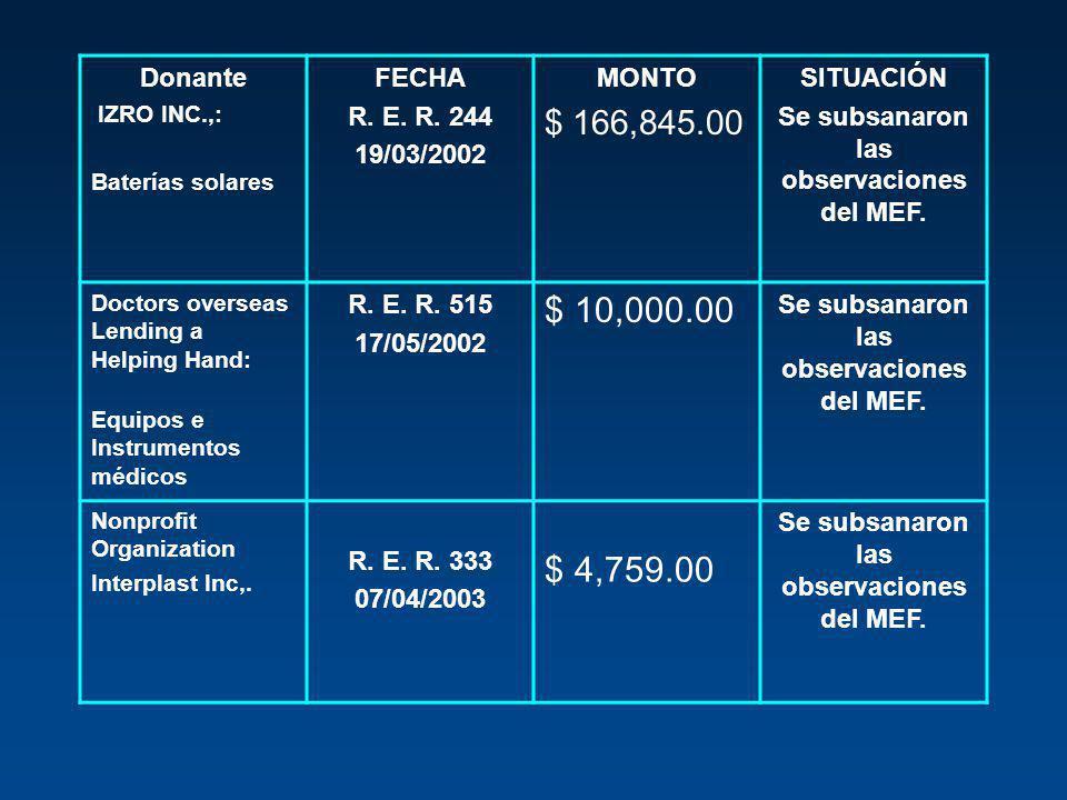 Donante IZRO INC.,: Baterías solares FECHA R. E. R. 244 19/03/2002 MONTO $ 166,845.00 SITUACIÓN Se subsanaron las observaciones del MEF. Doctors overs