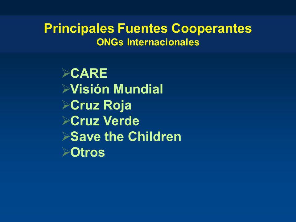 Principales Fuentes Cooperantes ONGs Internacionales CARE Visión Mundial Cruz Roja Cruz Verde Save the Children Otros