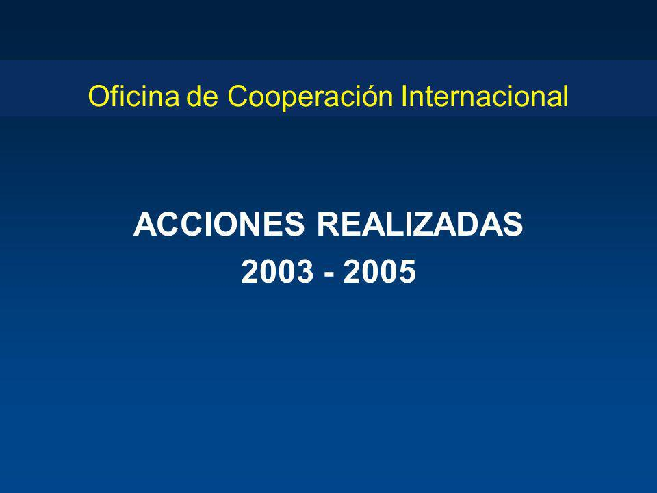 Oficina de Cooperación Internacional ACCIONES REALIZADAS 2003 - 2005