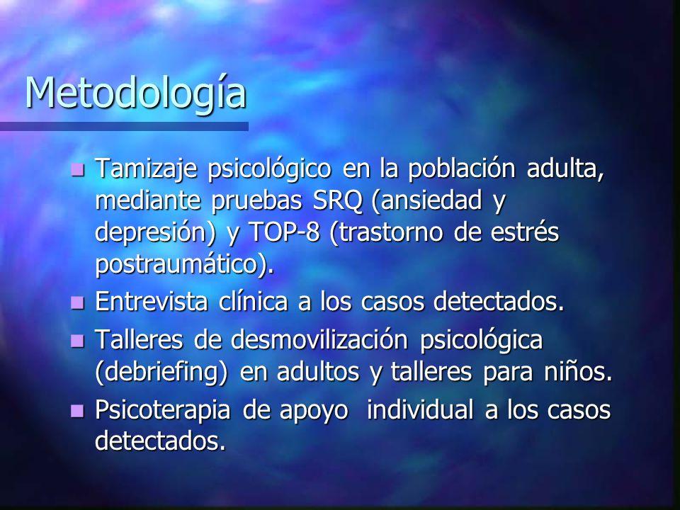 Metodología Tamizaje psicológico en la población adulta, mediante pruebas SRQ (ansiedad y depresión) y TOP-8 (trastorno de estrés postraumático). Tami