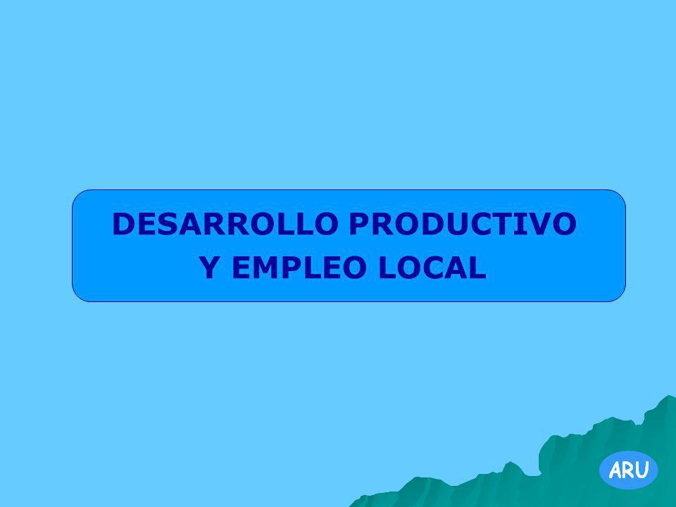 DESARROLLO PRODUCTIVO Y EMPLEO LOCAL