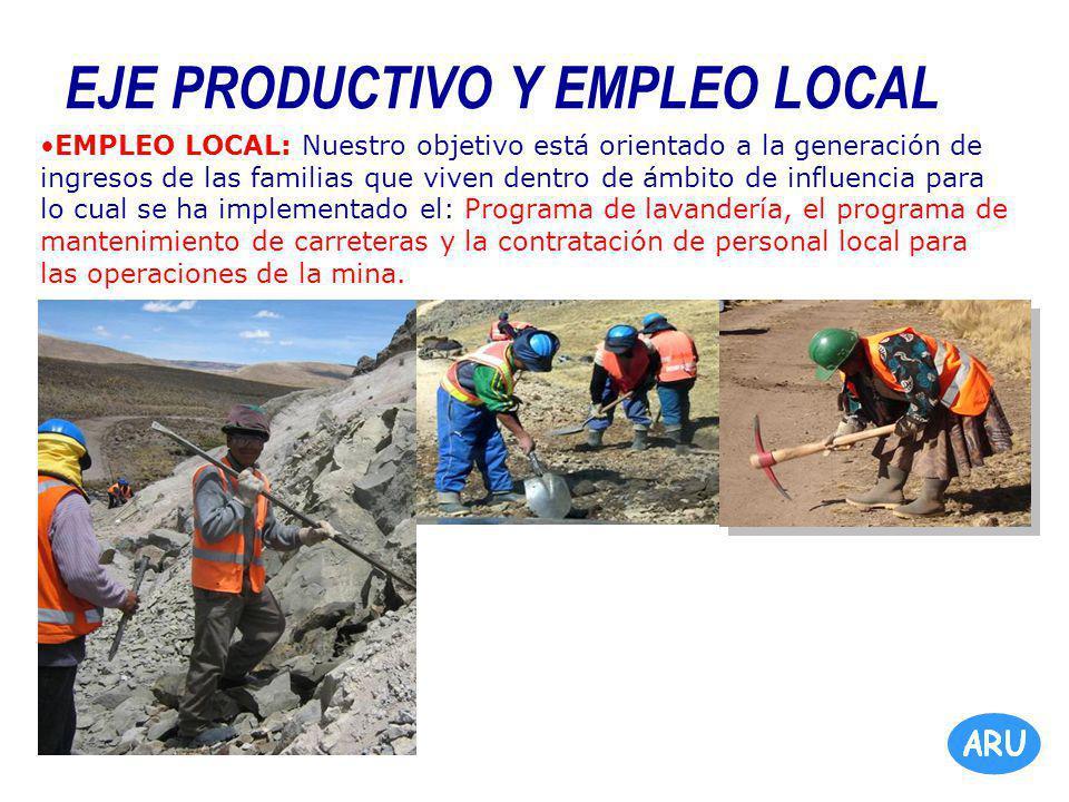 EJE PRODUCTIVO Y EMPLEO LOCAL EMPLEO LOCAL: Nuestro objetivo está orientado a la generación de ingresos de las familias que viven dentro de ámbito de influencia para lo cual se ha implementado el: Programa de lavandería, el programa de mantenimiento de carreteras y la contratación de personal local para las operaciones de la mina.