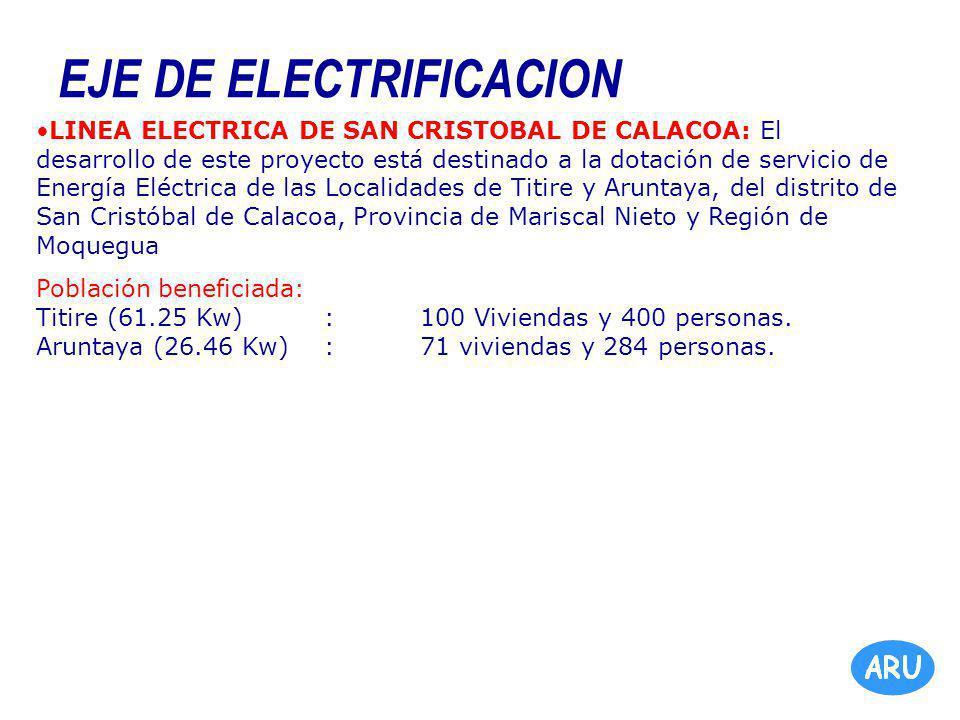 EJE DE ELECTRIFICACION LINEA ELECTRICA DE SAN CRISTOBAL DE CALACOA: El desarrollo de este proyecto está destinado a la dotación de servicio de Energía Eléctrica de las Localidades de Titire y Aruntaya, del distrito de San Cristóbal de Calacoa, Provincia de Mariscal Nieto y Región de Moquegua Población beneficiada: Titire (61.25 Kw) : 100 Viviendas y 400 personas.