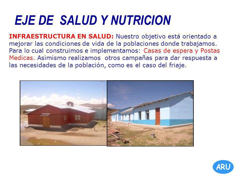 EJE DE SALUD Y NUTRICION INFRAESTRUCTURA EN SALUD: Nuestro objetivo está orientado a mejorar las condiciones de vida de la poblaciones donde trabajamos.