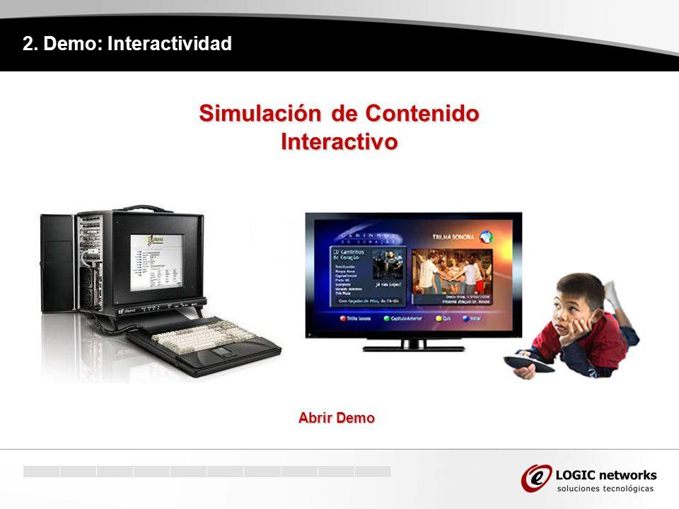 2. Demo: Interactividad Simulación de Contenido Interactivo Abrir Demo Abrir Demo