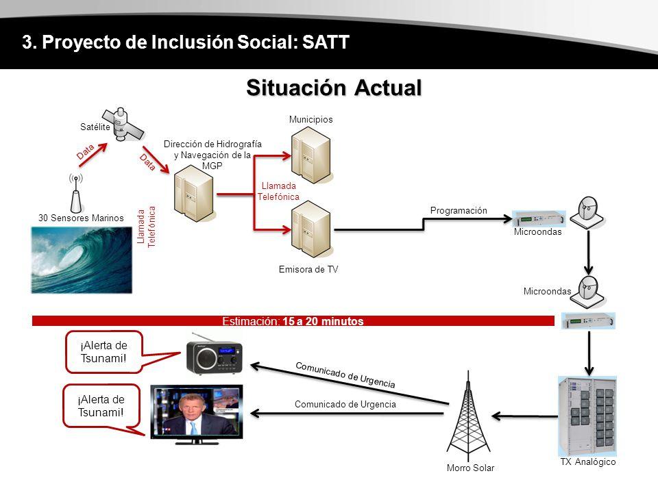 3. Proyecto de Inclusión Social: SATT Situación Actual Dirección de Hidrografía y Navegación de la MGP Emisora de TV 30 Sensores Marinos Estimación: 1