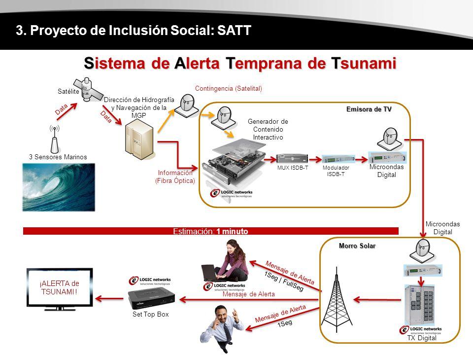 3. Proyecto de Inclusión Social: SATT Sistema de Alerta Temprana de Tsunami Dirección de Hidrografía y Navegación de la MGP Emisora de TV 3 Sensores M