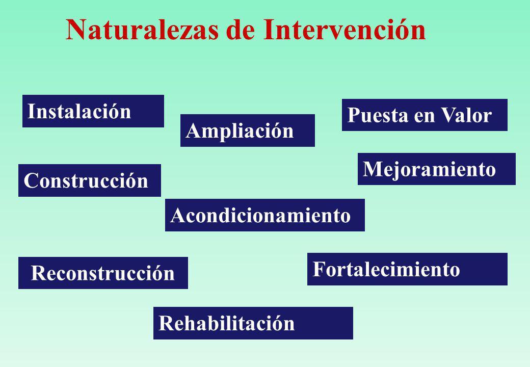 Naturalezas de Intervención Reconstrucción Construcción Instalación Ampliación Acondicionamiento Rehabilitación Puesta en Valor Mejoramiento Fortalecimiento